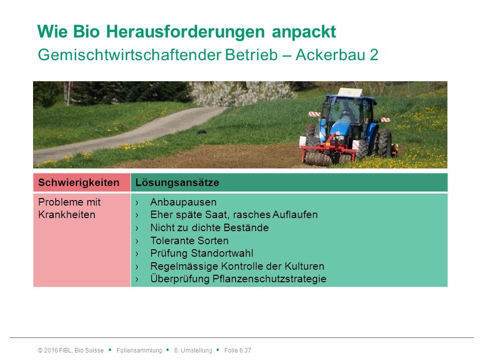 Wie Bio Herausforderungen anpackt Gemischtwirtschaftender Betrieb – Ackerbau 2 © 2016 FiBL, Bio Suisse Foliensammlung 6. Umstellung Folie 6.37 Schwier
