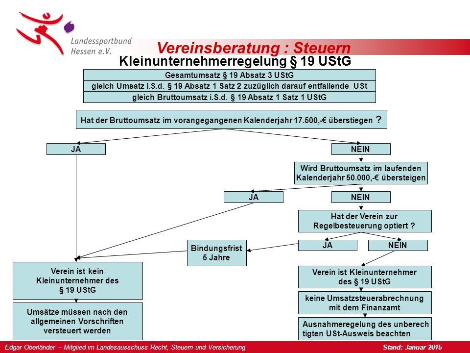 Vereinsberatung : Steuern Kleinunternehmerregelung § 19 UStG Gesamtumsatz § 19 Absatz 3 UStG gleich Umsatz i.S.d.