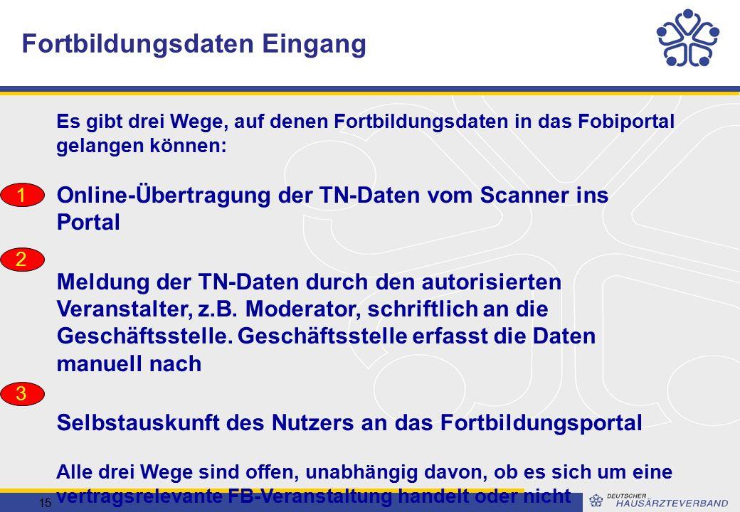 15 Es gibt drei Wege, auf denen Fortbildungsdaten in das Fobiportal gelangen können: Online-Übertragung der TN-Daten vom Scanner ins Portal Meldung der TN-Daten durch den autorisierten Veranstalter, z.B.