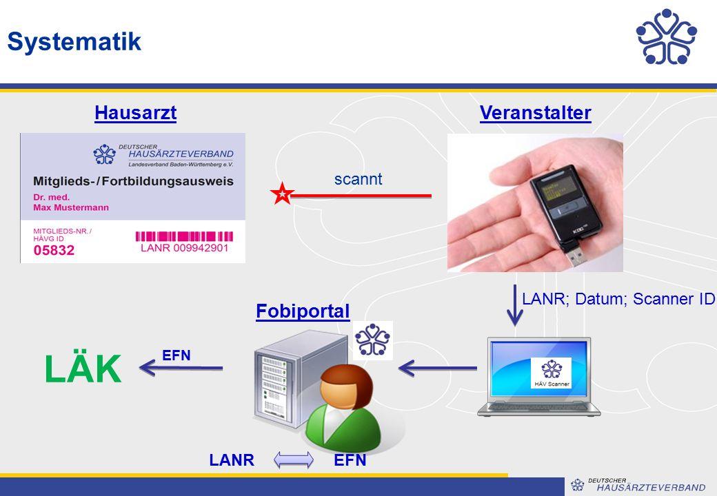 Hausarzt Veranstalter Fobiportal LÄK LANR; Datum; Scanner ID LANREFN Systematik scannt