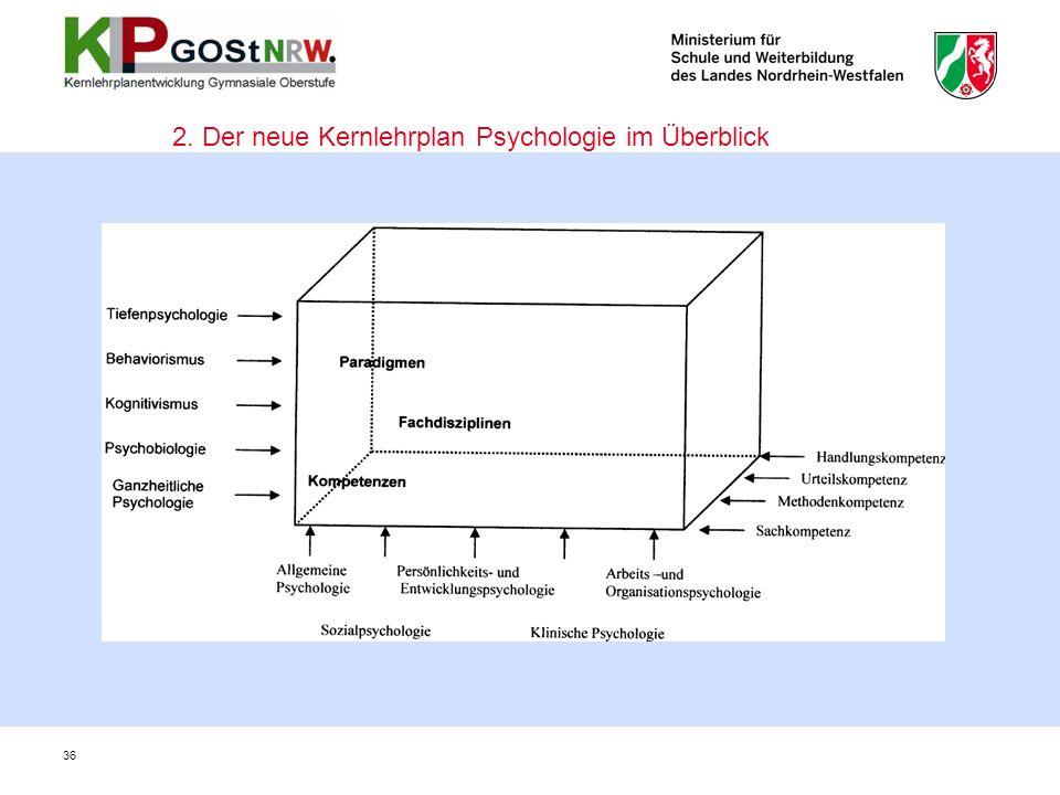 2. Der neue Kernlehrplan Psychologie im Überblick 36
