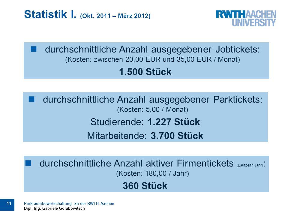 Statistik I. (Okt.