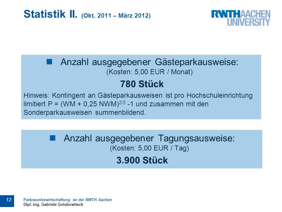 Statistik II. (Okt.