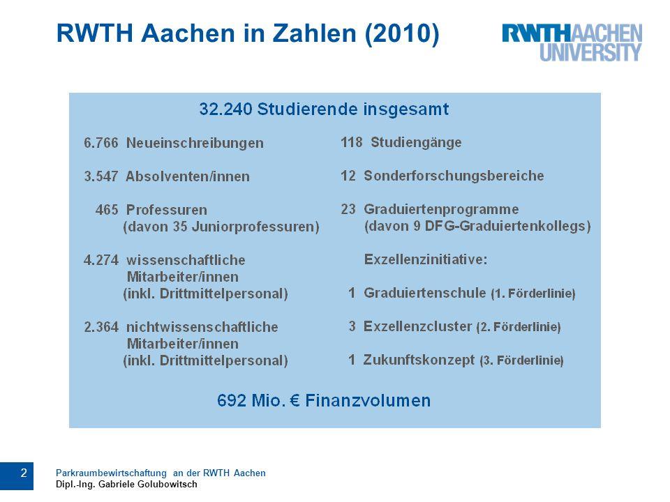 RWTH Aachen in Zahlen (2010) 2 Parkraumbewirtschaftung an der RWTH Aachen Dipl.-Ing.
