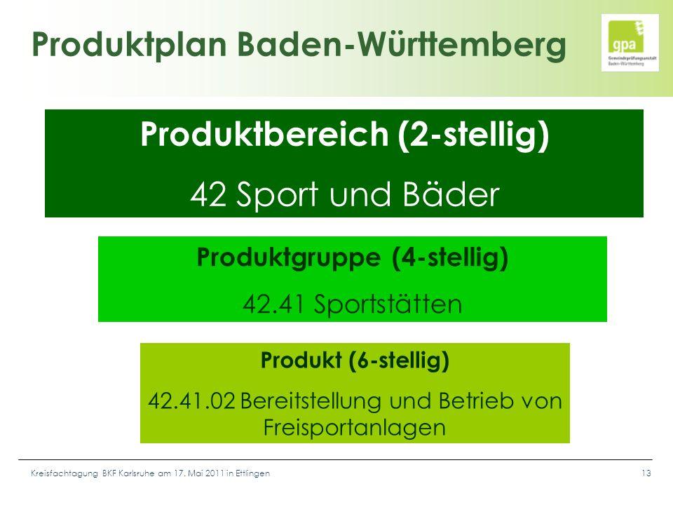Kreisfachtagung BKF Karlsruhe am 17. Mai 2011 in Ettlingen13 Produktplan Baden-Württemberg Produktbereich (2-stellig) 42 Sport und Bäder Produktgruppe