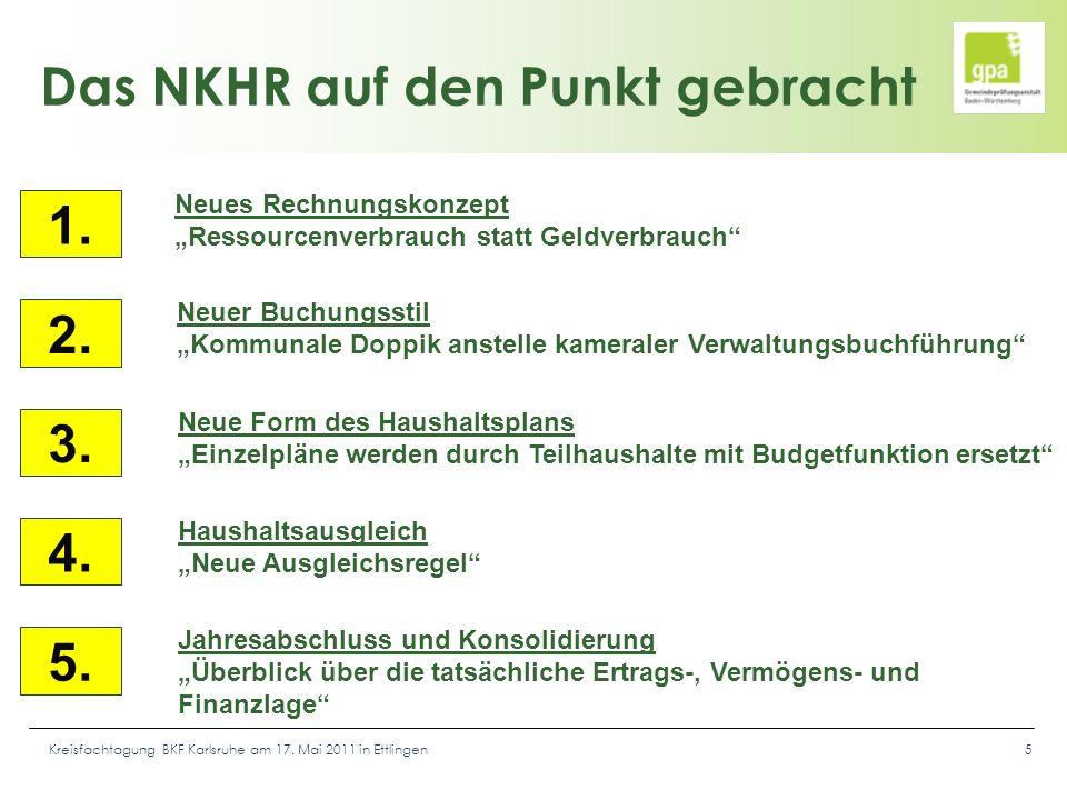"""Kreisfachtagung BKF Karlsruhe am 17. Mai 2011 in Ettlingen5 1. 2. 3. 4. 5. Neues Rechnungskonzept """"Ressourcenverbrauch statt Geldverbrauch"""" Neuer Buch"""