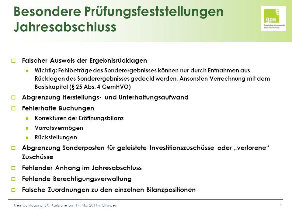 Kreisfachtagung BKF Karlsruhe am 17. Mai 2011 in Ettlingen9 Besondere Prüfungsfeststellungen Jahresabschluss  Falscher Ausweis der Ergebnisrücklagen