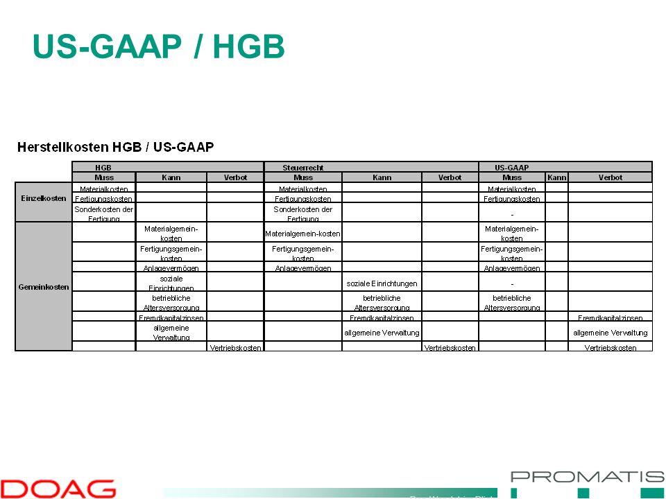 Den Wandel im Blick US-GAAP / HGB