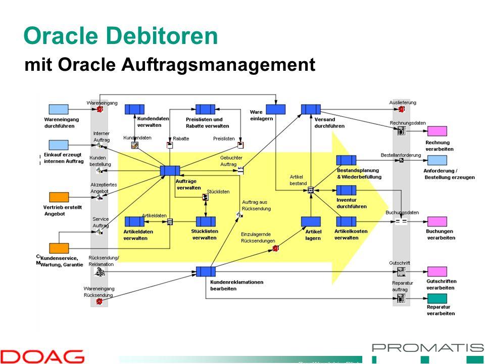Den Wandel im Blick Oracle Debitoren mit Oracle Auftragsmanagement