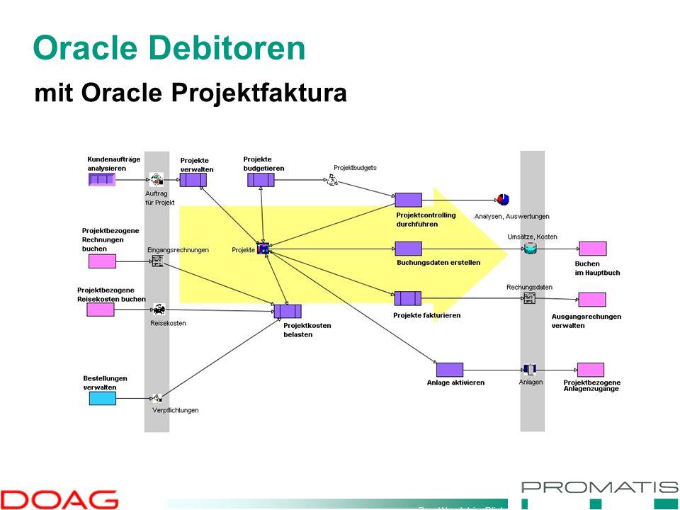 Den Wandel im Blick Oracle Debitoren mit Oracle Projektfaktura