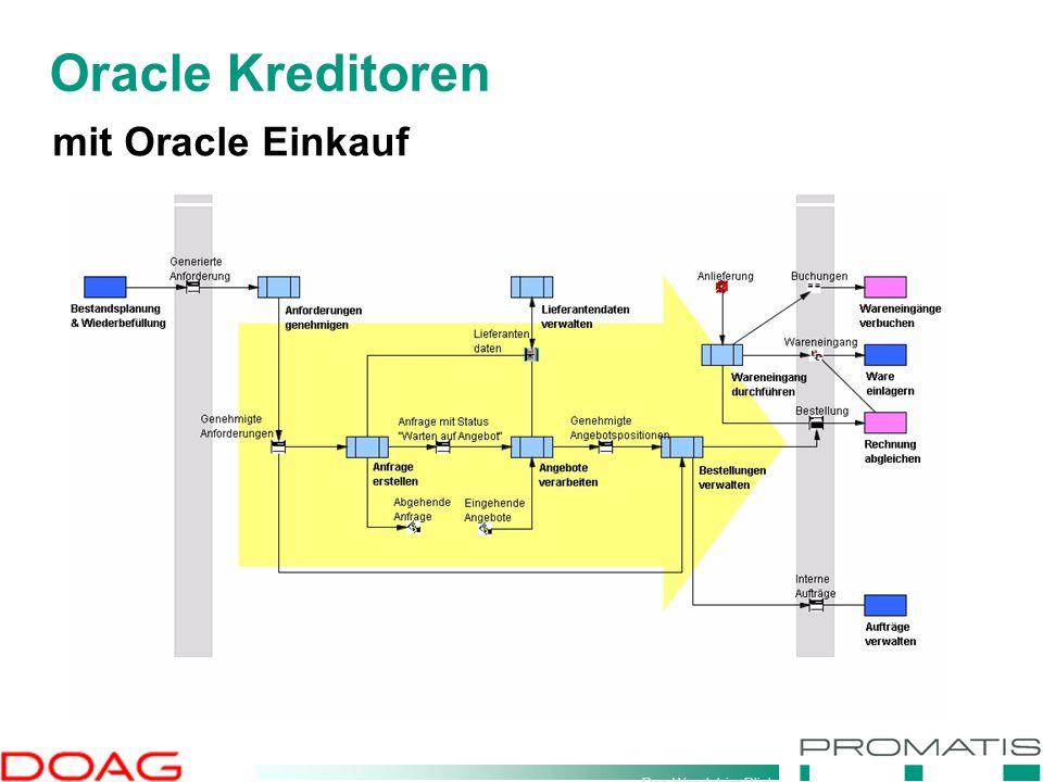 Den Wandel im Blick Oracle Kreditoren mit Oracle Einkauf
