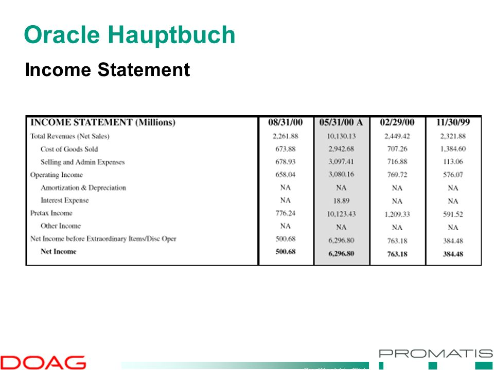 Den Wandel im Blick Oracle Hauptbuch Income Statement