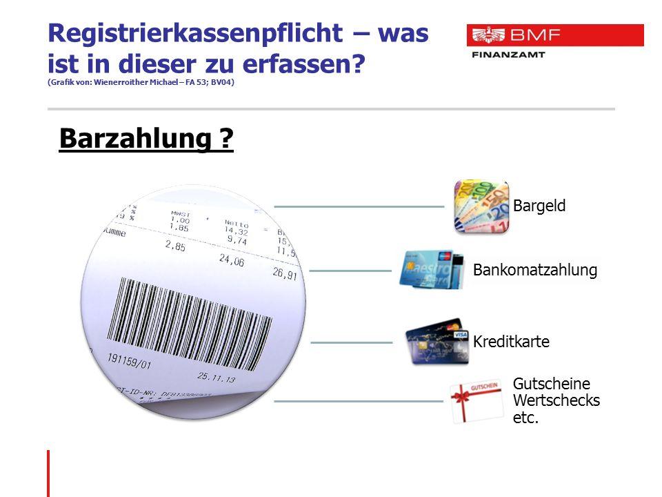 Registrierkassenpflicht – was ist in dieser zu erfassen? (Grafik von: Wienerroither Michael – FA 53; BV04) Barzahlung ? Bargeld Bankomatzahlung Kredit