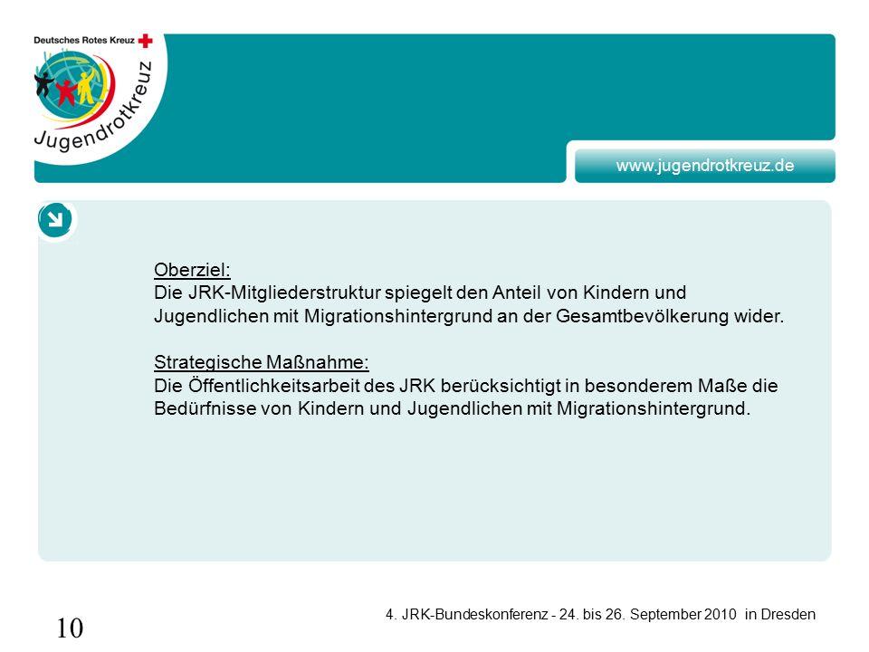 10 4. JRK-Bundeskonferenz - 24. bis 26.