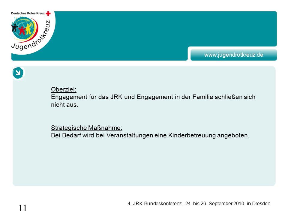 11 4. JRK-Bundeskonferenz - 24. bis 26.