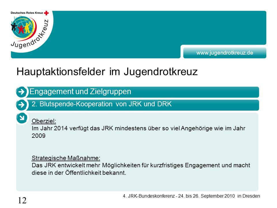 12 4. JRK-Bundeskonferenz - 24. bis 26.