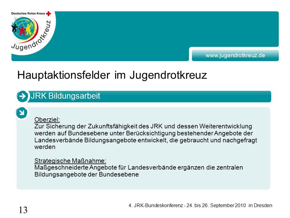 13 4. JRK-Bundeskonferenz - 24. bis 26.