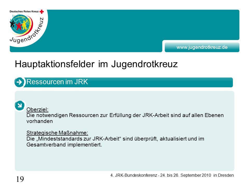 19 4. JRK-Bundeskonferenz - 24. bis 26.