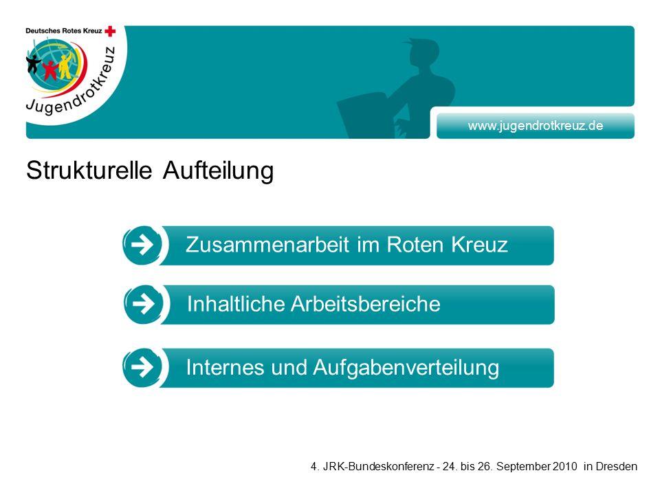 www.jugendrotkreuz.de Strukturelle Aufteilung Zusammenarbeit im Roten Kreuz Inhaltliche Arbeitsbereiche Internes und Aufgabenverteilung 4.