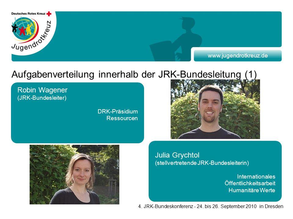 www.jugendrotkreuz.de Aufgabenverteilung innerhalb der JRK-Bundesleitung (1) 4.