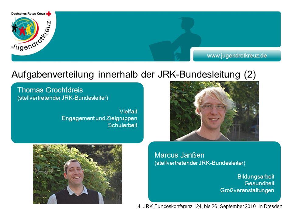 www.jugendrotkreuz.de Aufgabenverteilung innerhalb der JRK-Bundesleitung (2) 4.