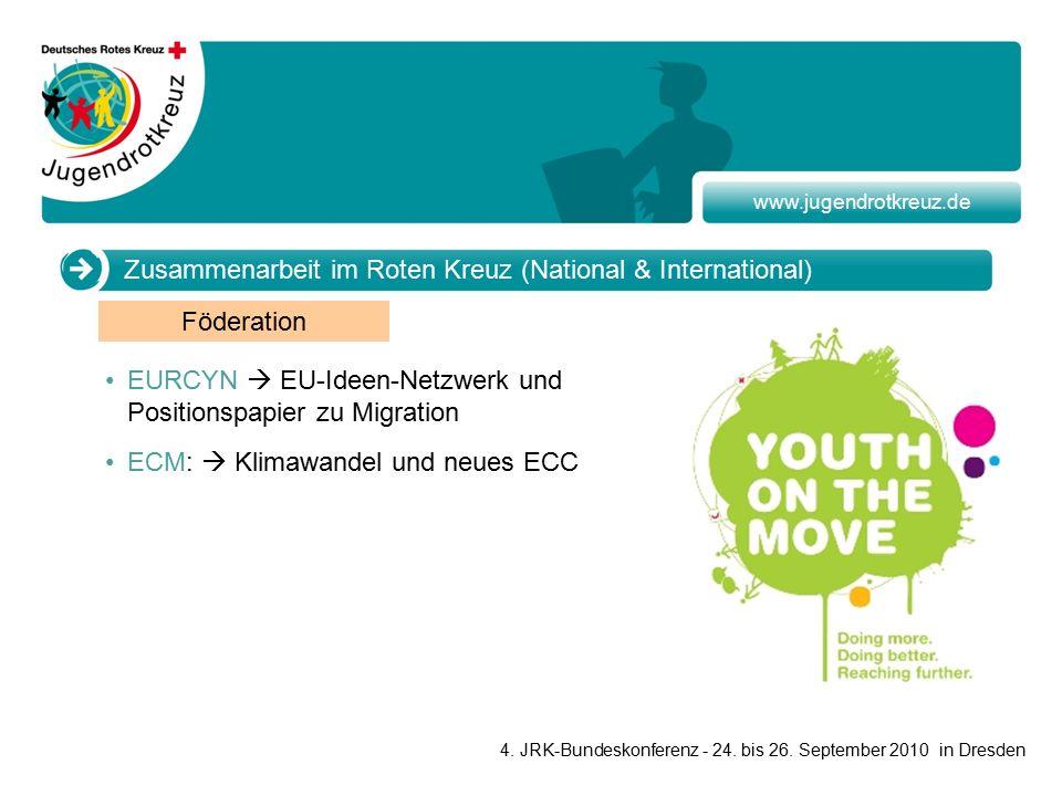 www.jugendrotkreuz.de Zusammenarbeit im Roten Kreuz (National & International) EURCYN  EU-Ideen-Netzwerk und Positionspapier zu Migration ECM:  Klimawandel und neues ECC Föderation 4.