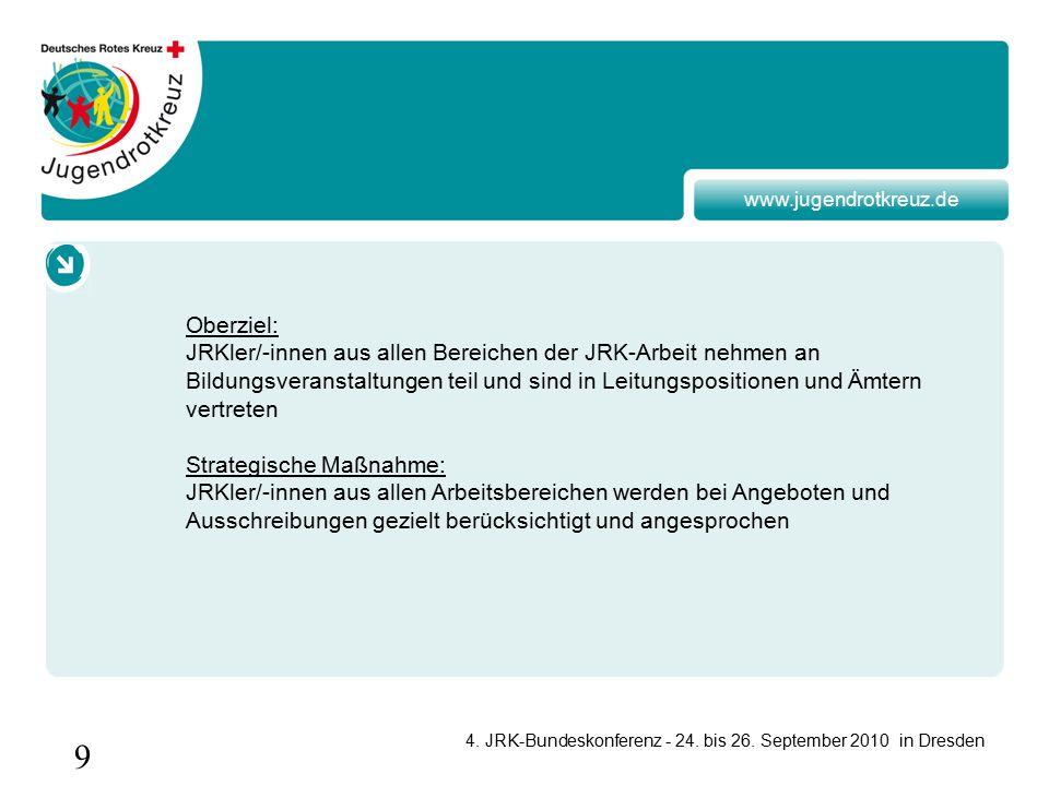 9 4. JRK-Bundeskonferenz - 24. bis 26.