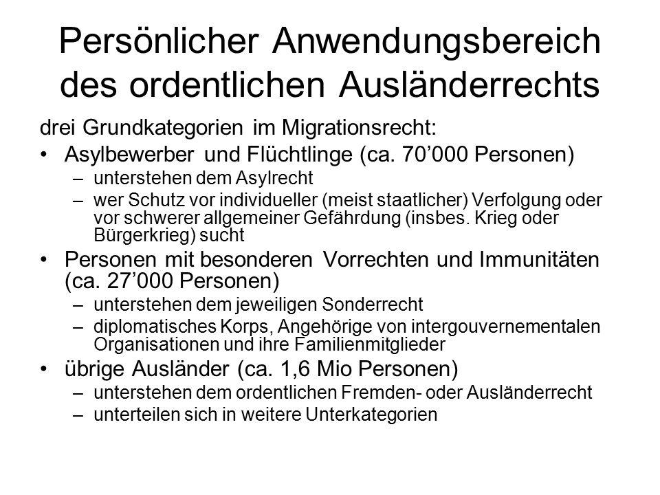 Persönlicher Anwendungsbereich des ordentlichen Ausländerrechts drei Grundkategorien im Migrationsrecht: Asylbewerber und Flüchtlinge (ca.