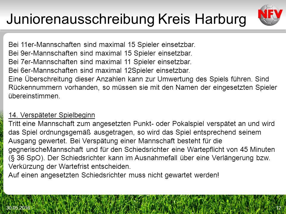 Juniorenausschreibung Kreis Harburg 30.05.201612 Bei 11er-Mannschaften sind maximal 15 Spieler einsetzbar.