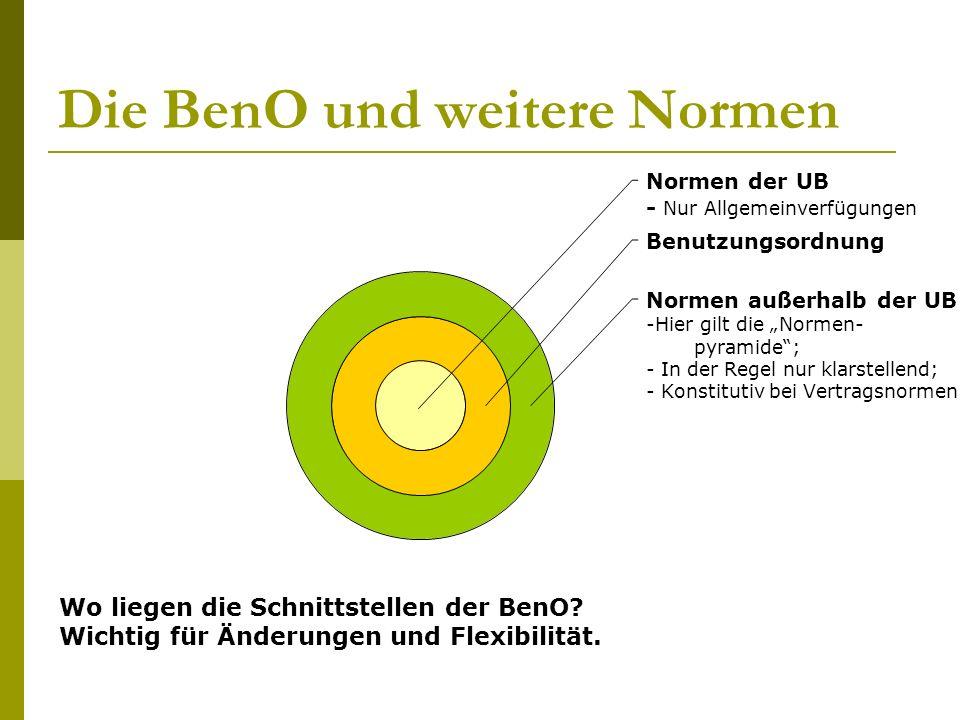 """Die BenO und weitere Normen Normen der UB - Nur Allgemeinverfügungen Benutzungsordnung Normen außerhalb der UB Hier gilt die """"Normen- pyramide ; - In der Regel nur klarstellend; - Konstitutiv bei Vertragsnormen."""