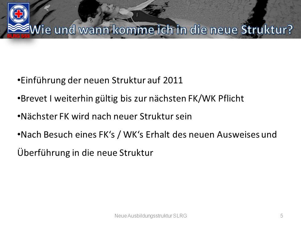 Neue Ausbildungsstruktur SLRG5 Einführung der neuen Struktur auf 2011 Brevet I weiterhin gültig bis zur nächsten FK/WK Pflicht Nächster FK wird nach neuer Struktur sein Nach Besuch eines FK's / WK's Erhalt des neuen Ausweises und Überführung in die neue Struktur
