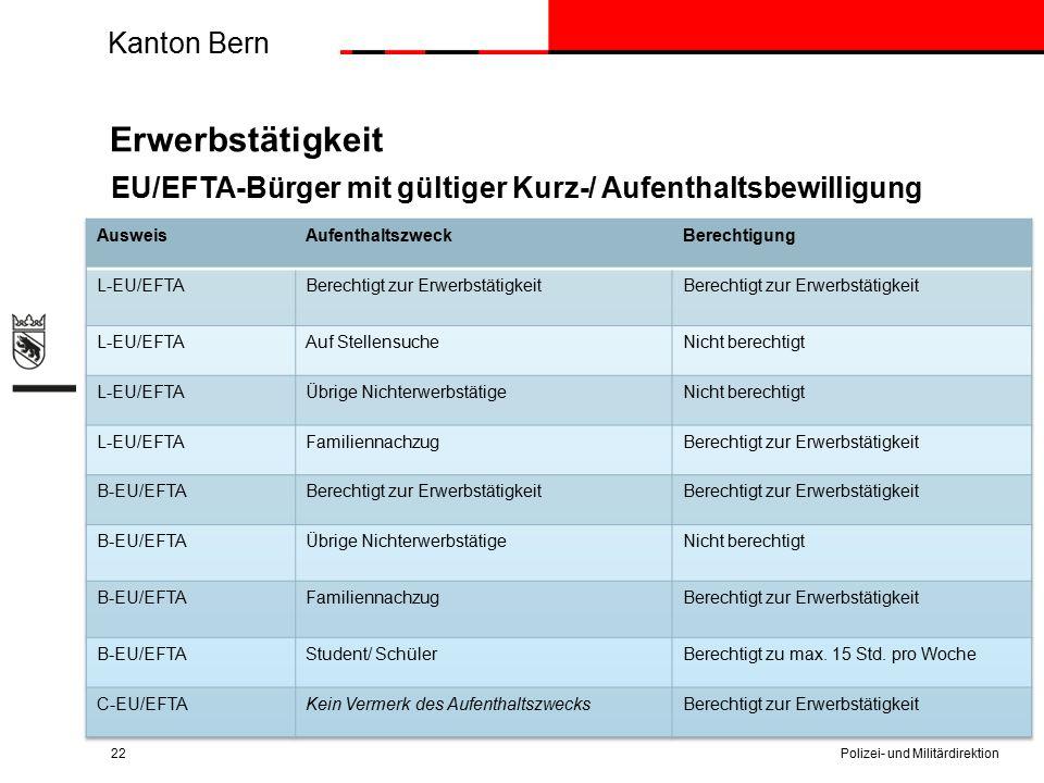 Kanton Bern Erwerbstätigkeit EU/EFTA-Bürger mit gültiger Kurz-/ Aufenthaltsbewilligung Polizei- und Militärdirektion22
