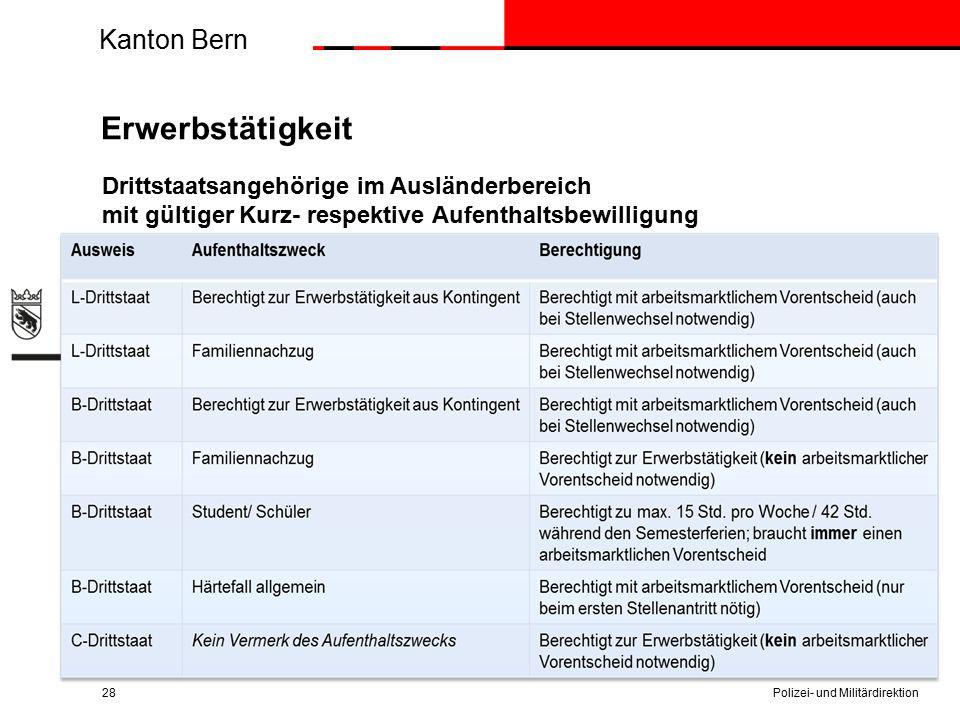 Kanton Bern Erwerbstätigkeit Drittstaatsangehörige im Ausländerbereich mit gültiger Kurz- respektive Aufenthaltsbewilligung Polizei- und Militärdirektion28