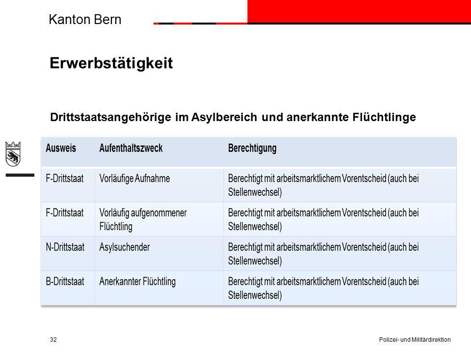 Kanton Bern Erwerbstätigkeit Polizei- und Militärdirektion32 Drittstaatsangehörige im Asylbereich und anerkannte Flüchtlinge