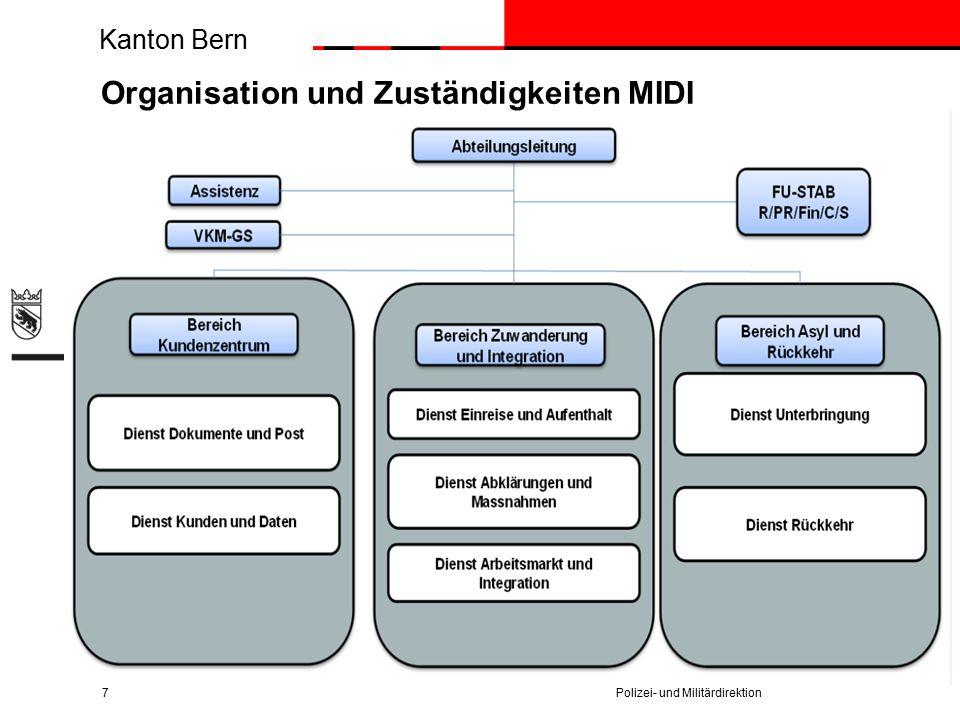 Kanton Bern Organisation und Zuständigkeiten MIDI 7 Polizei- und Militärdirektion
