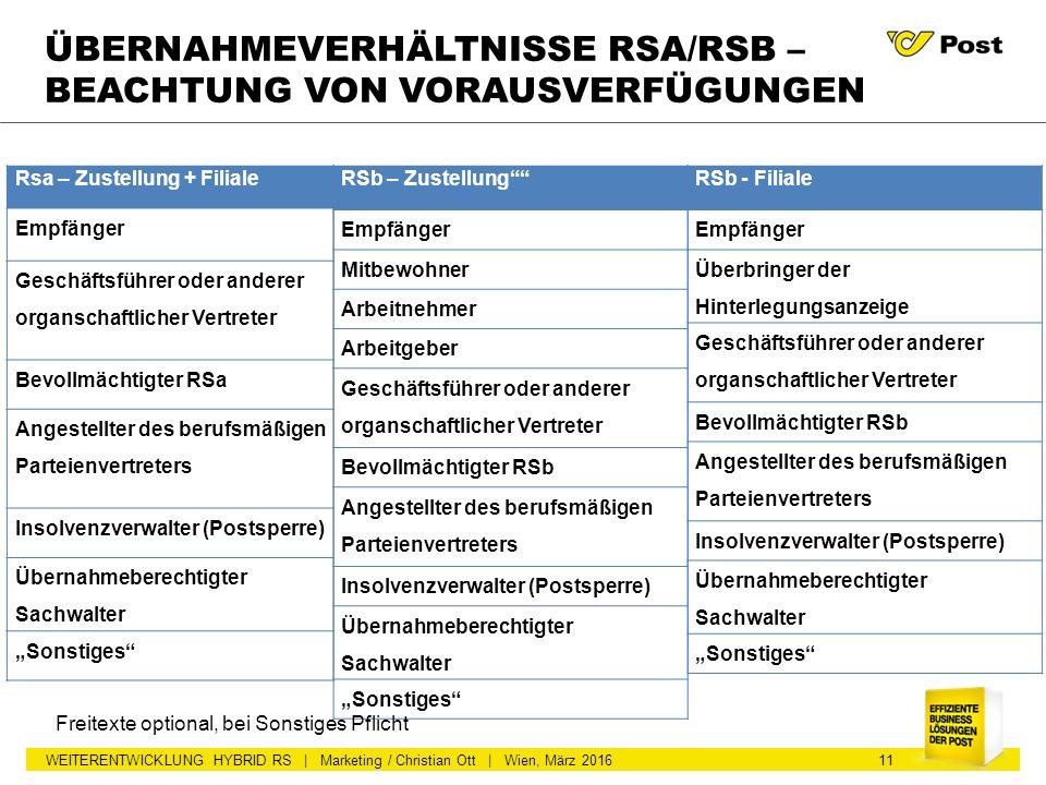 WEITERENTWICKLUNG HYBRID RS | Marketing / Christian Ott | Wien, März 2016 ÜBERNAHMEVERHÄLTNISSE RSA/RSB – BEACHTUNG VON VORAUSVERFÜGUNGEN 11 Rsa – Zus