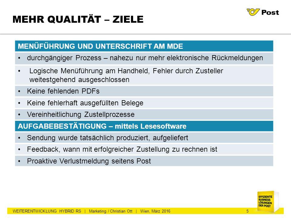 WEITERENTWICKLUNG HYBRID RS | Marketing / Christian Ott | Wien, März 2016 MEHR QUALITÄT – ZIELE MENÜFÜHRUNG UND UNTERSCHRIFT AM MDE durchgängiger Proz