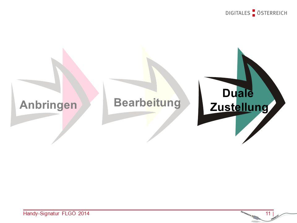 AnbringenBearbeitung Duale Zustellung Handy-Signatur FLGÖ 201411 |