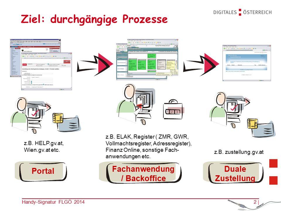 AnbringenBearbeitung Duale Zustellung Handy-Signatur FLGÖ 20143 |