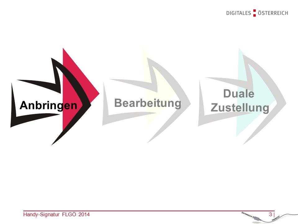 Zustell- server 1 Zustell- server 2 Zustell- server 3 E-Zustellung: Behördensicht Applikation der Behörde Zustellkopf .