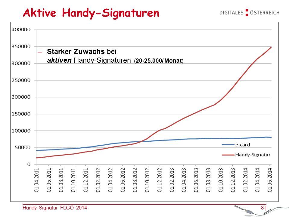 8 |Handy-Signatur FLGÖ 2014 Aktive Handy-Signaturen –Starker Zuwachs bei aktiven Handy-Signaturen (20-25.000/ Monat)