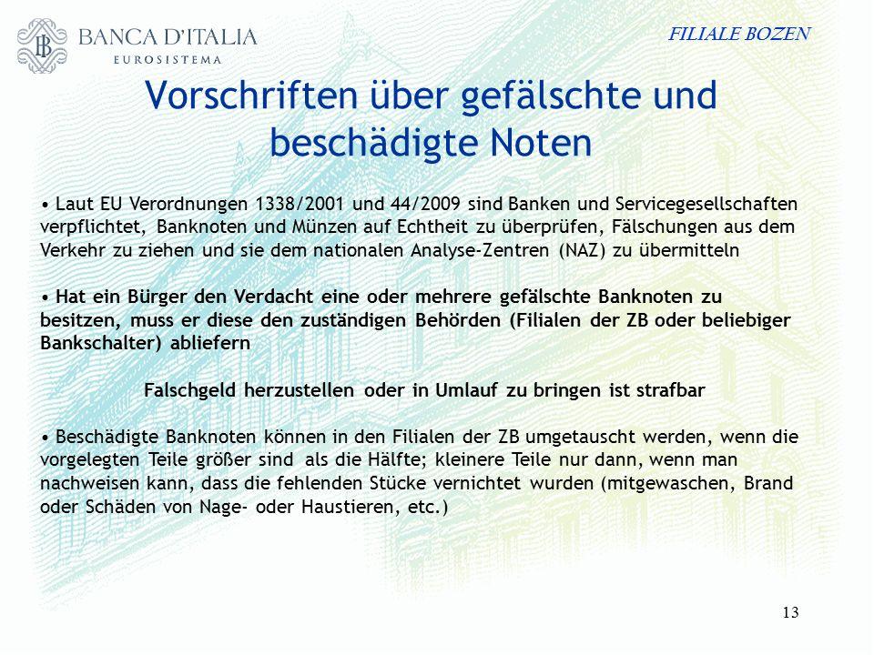 FILIALE BOZEN 13 Vorschriften über gefälschte und beschädigte Noten Laut EU Verordnungen 1338/2001 und 44/2009 sind Banken und Servicegesellschaften verpflichtet, Banknoten und Münzen auf Echtheit zu überprüfen, Fälschungen aus dem Verkehr zu ziehen und sie dem nationalen Analyse-Zentren (NAZ) zu übermitteln Hat ein Bürger den Verdacht eine oder mehrere gefälschte Banknoten zu besitzen, muss er diese den zuständigen Behörden (Filialen der ZB oder beliebiger Bankschalter) abliefern Falschgeld herzustellen oder in Umlauf zu bringen ist strafbar Beschädigte Banknoten können in den Filialen der ZB umgetauscht werden, wenn die vorgelegten Teile größer sind als die Hälfte; kleinere Teile nur dann, wenn man nachweisen kann, dass die fehlenden Stücke vernichtet wurden (mitgewaschen, Brand oder Schäden von Nage- oder Haustieren, etc.)