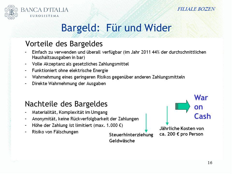 FILIALE BOZEN 16 Bargeld: Für und Wider Vorteile des Bargeldes –Einfach zu verwenden und überall verfügbar (im Jahr 2011 44% der durchschnittlichen Ha