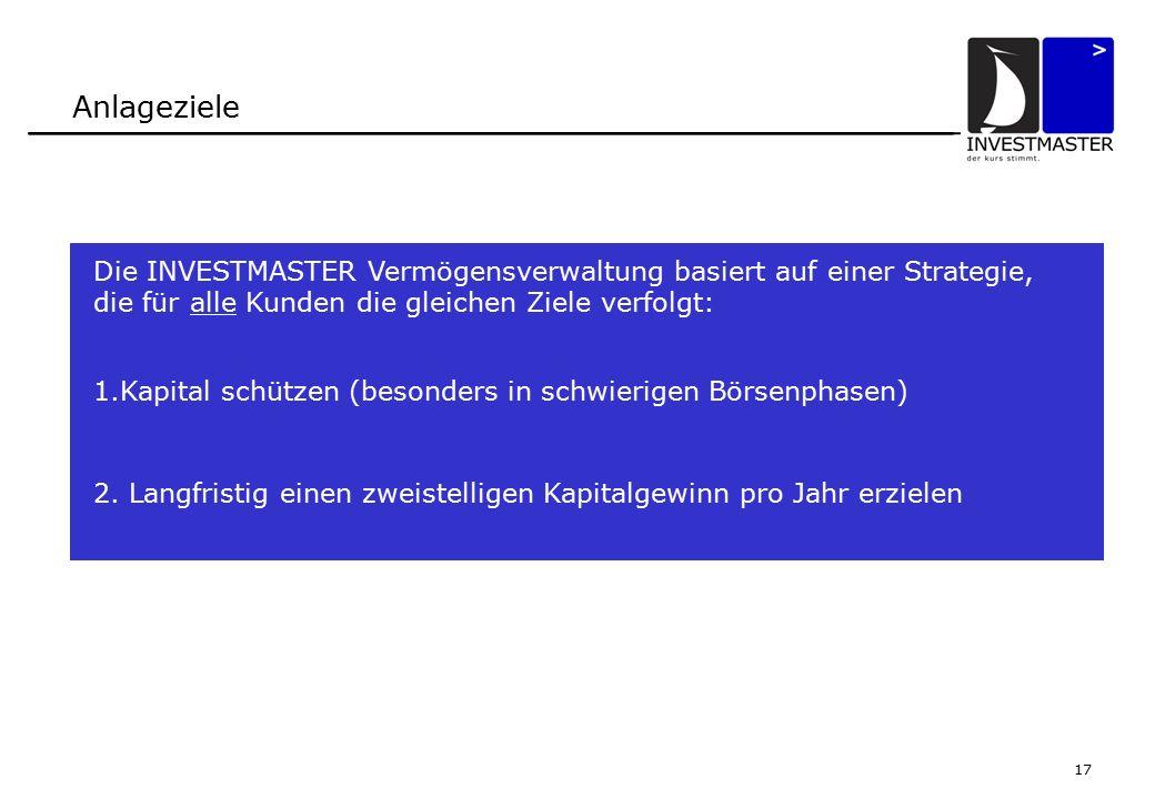 17 Anlageziele Die INVESTMASTER Vermögensverwaltung basiert auf einer Strategie, die für alle Kunden die gleichen Ziele verfolgt: 1.Kapital schützen (besonders in schwierigen Börsenphasen) 2.