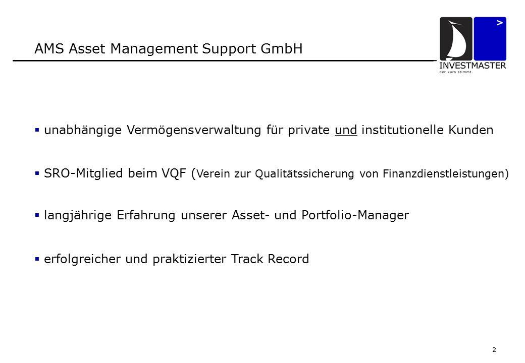 2 AMS Asset Management Support GmbH  unabhängige Vermögensverwaltung für private und institutionelle Kunden  SRO-Mitglied beim VQF ( Verein zur Qualitätssicherung von Finanzdienstleistungen)  langjährige Erfahrung unserer Asset- und Portfolio-Manager  erfolgreicher und praktizierter Track Record