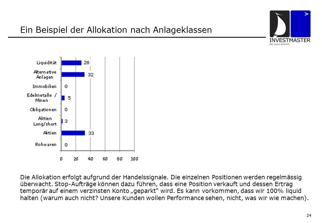 24 Ein Beispiel der Allokation nach Anlageklassen Die Allokation erfolgt aufgrund der Handelssignale.