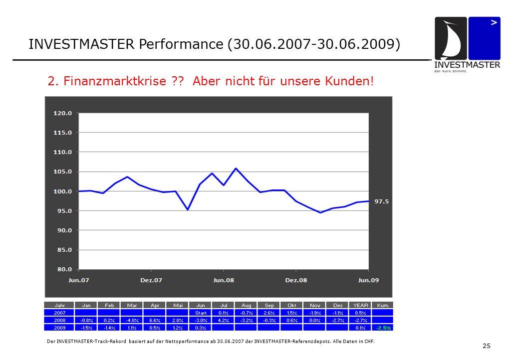 25 INVESTMASTER Performance (30.06.2007-30.06.2009) Der INVESTMASTER-Track-Rekord basiert auf der Nettoperformance ab 30.06.2007 der INVESTMASTER-Referenzdepots.
