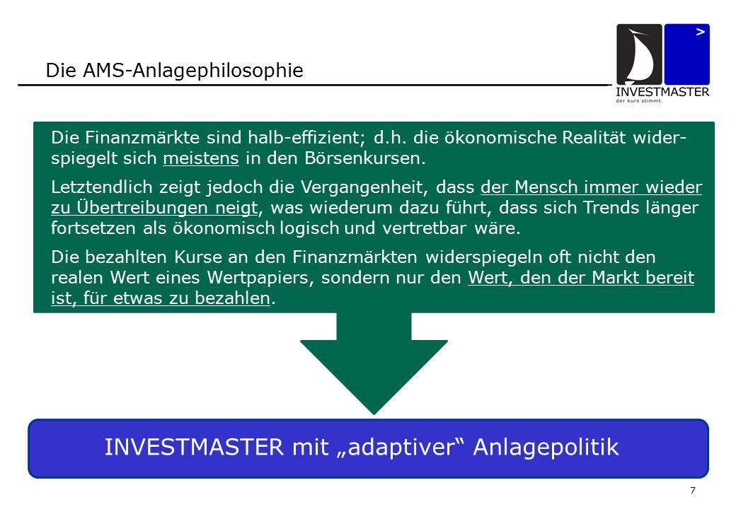 7 Die AMS-Anlagephilosophie Die Finanzmärkte sind halb-effizient; d.h.
