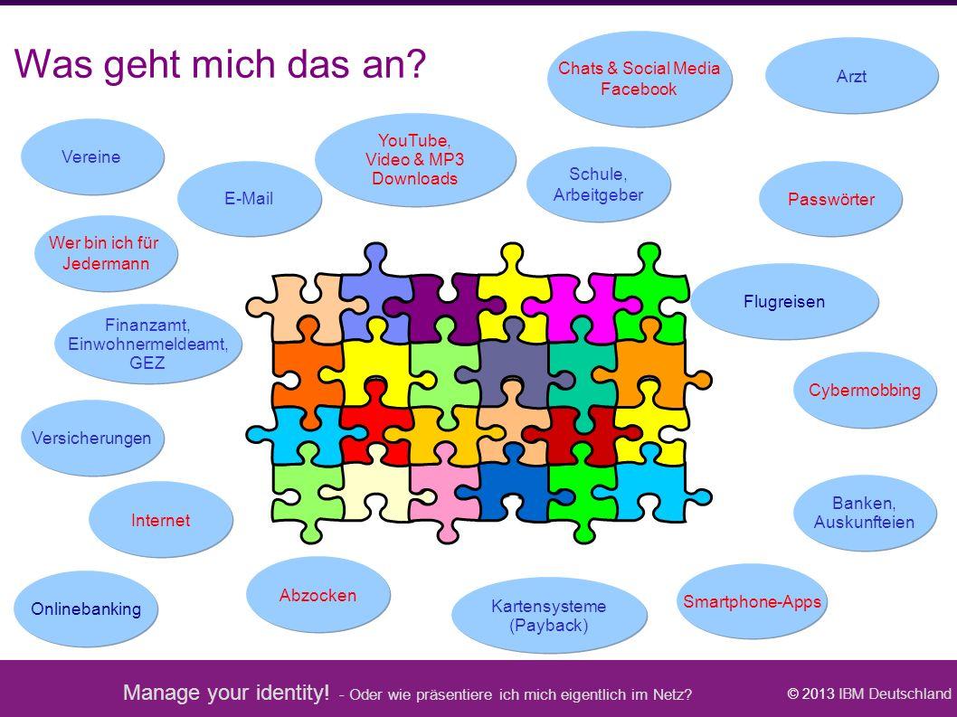Manage your identity! - Oder wie präsentiere ich mich eigentlich im Netz? © 2013 IBM Deutschland Chats & Social Media Facebook Chats & Social Media Fa