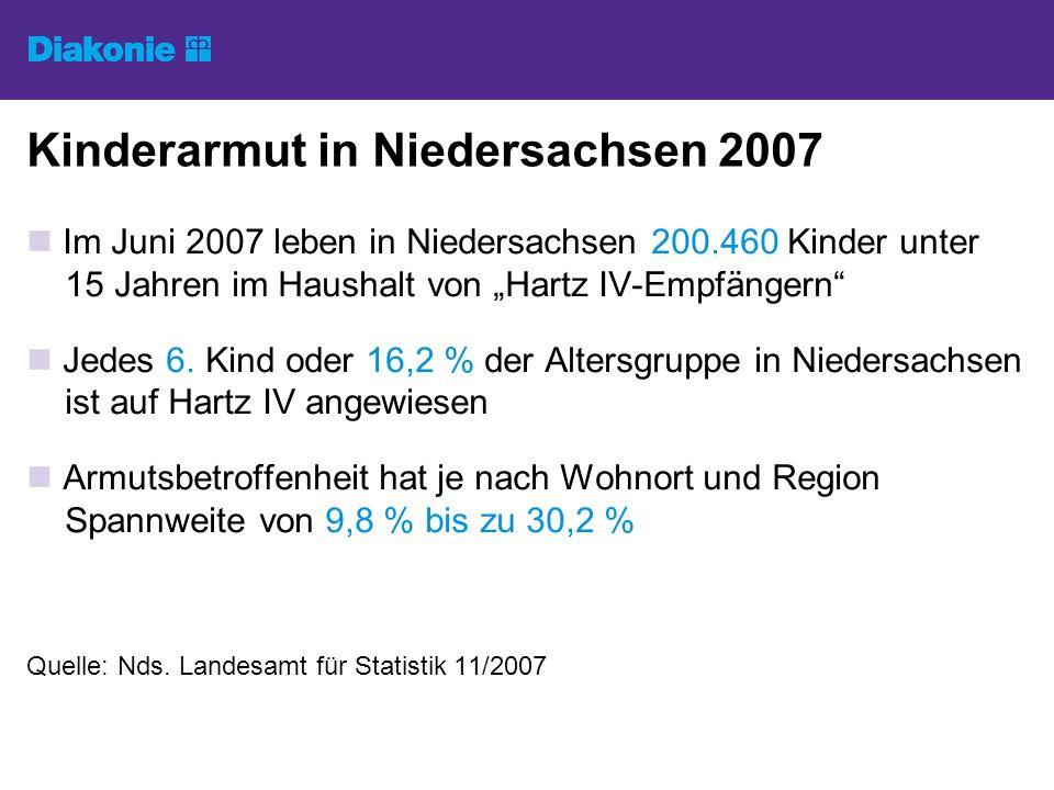 """Kinderarmut in Niedersachsen 2007 Im Juni 2007 leben in Niedersachsen 200.460 Kinder unter 15 Jahren im Haushalt von """"Hartz IV-Empfängern Jedes 6."""